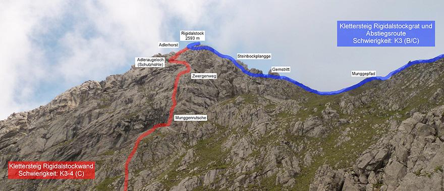 Das Adleraugeloch befindet sich direkt auf der Route des Klettersteigs Rigidalstock. Foto und Grafik: Thomas Küng.